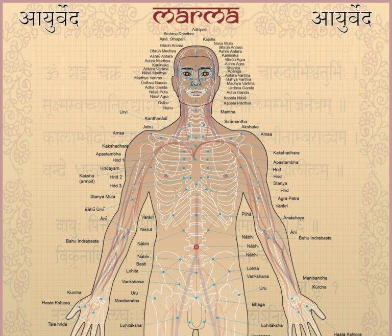 MEDIC MARMA2